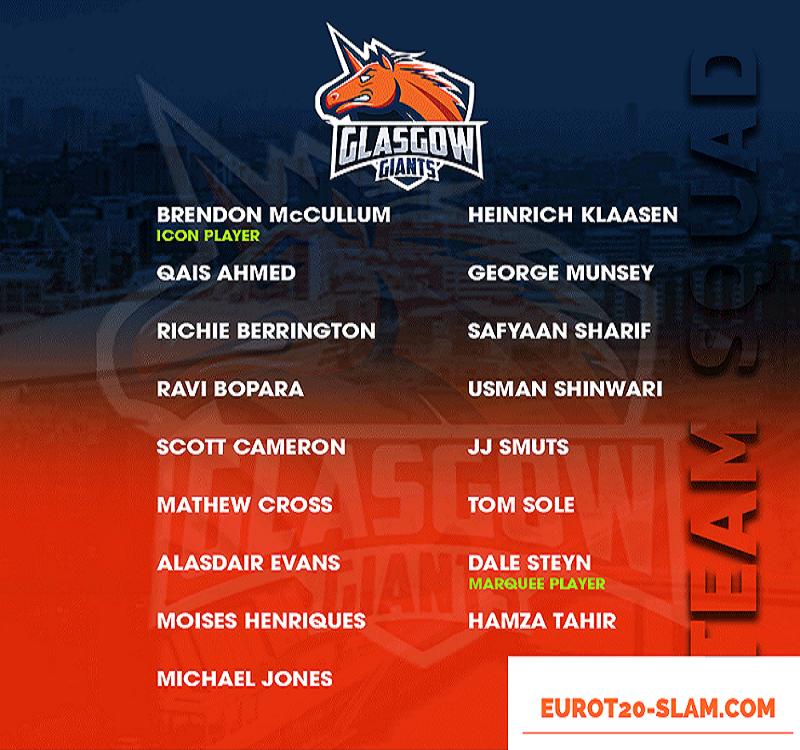 Glasgow Giants Final Team Squad 01