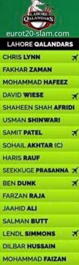 Lahore Qalandars Team 2020