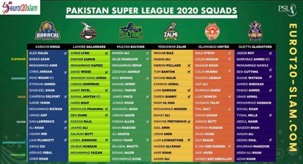 psl final all teams squad