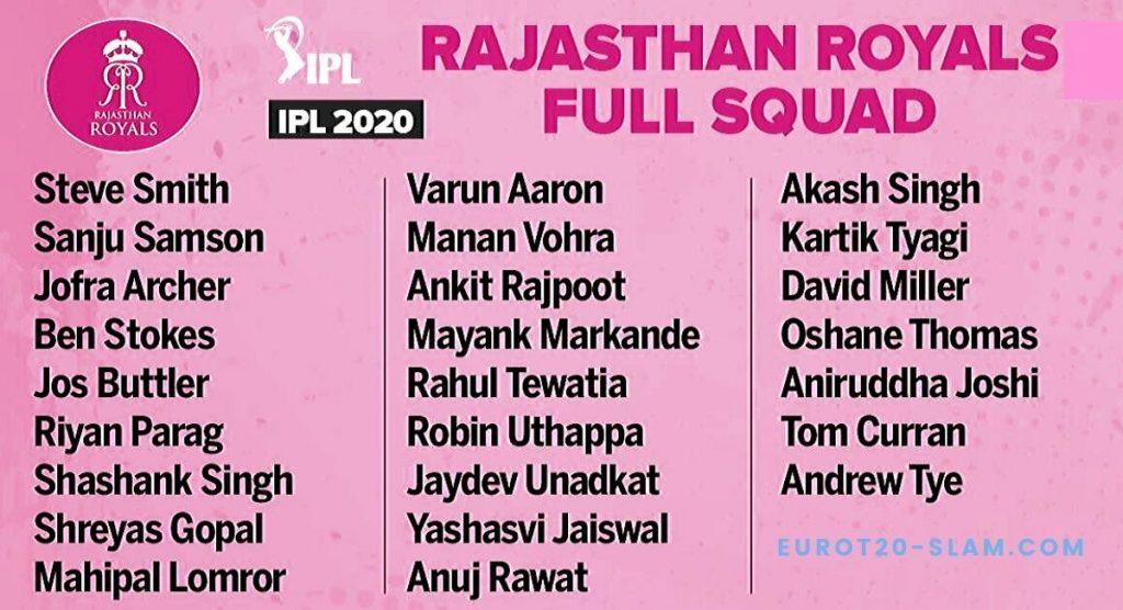 Rajasthan Royals Team 2020 Players List