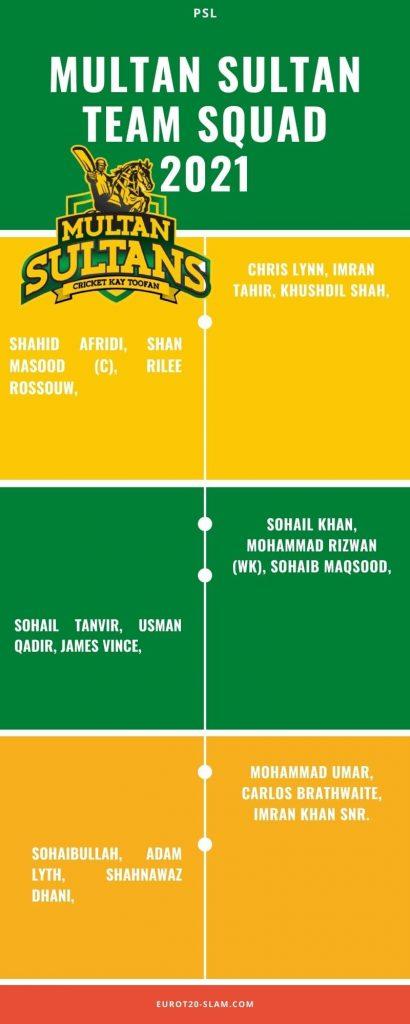 multan sultan team squad 2021